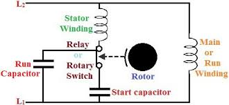 starting methods of single phase motor circuits protection capacitor start capacitor run motor