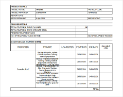 Status Report Format Status Report Sample Rome Fontanacountryinn Com