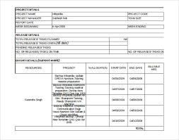 Weekly Project Status Report Sample Status Report Format Barca Fontanacountryinn Com