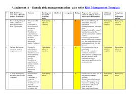 Sample Excel Checklist Template Extraordinary Software Project Risk Management Plan Template Newest Portrayal