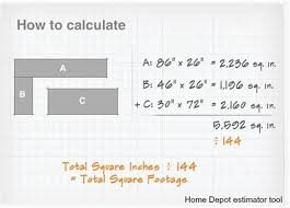 how to calculate cost countertop square footage calculator 2018 giani countertop paint
