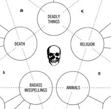 How Heavy Metal Bands Get Their Names Music Ally
