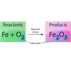 this is the unbalanced chemical equation for the reaction between iron and oxygen to produce iron