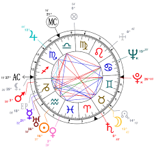 Nancy Reagan Astrology Chart Astrology And Natal Chart Of Ronald Reagan Born On 1911 02 06