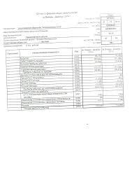 Образец отчета по производственной практике преддипломной  hello html m2b4d8cda png