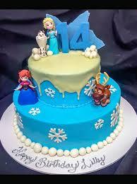 Kids Cake Designer Delights