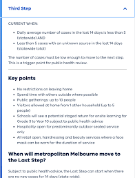 We're expecting to make the statement on monday 22 february, she told sky news. A 14 Day Rolling Average Of 5 New Daily Cases Is The Wrong Trigger For Easing Melbourne Lockdown Let S Look At Under Investigation Cases Instead