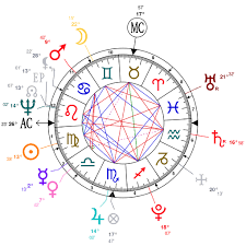 Astrology And Natal Chart Of La Fayette Born On 1757 09 06