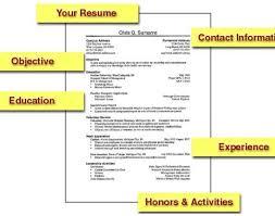 Resume Template Basic Job Resume Templates Simple Resume Format