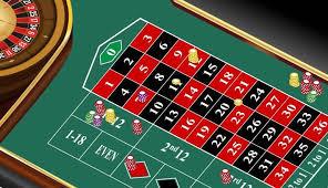 Worst roulette strategies | St John In The Wilderness