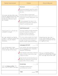 Cause And Effect Essay Rubric College