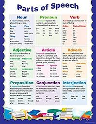 Pictures Parts Of Speech Chart Easy Worksheet Ideas