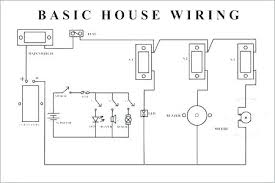 Electrical Chart Home Electrical Wiring Symbols Pdf Floor Plan Diagram Chart