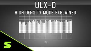 Ulx D Ulx D Digital Wireless Systems