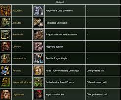 dota heroes character gamestart