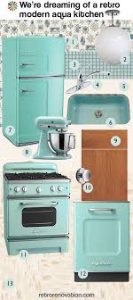 love the color turquoise all our retro appliances are now