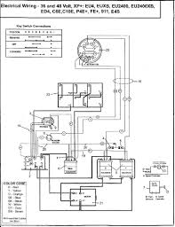 Columbia par car golf cart wiring diagram 36 48 volts cartaholics
