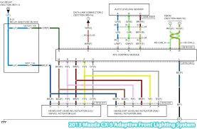 2010 mazda 3 audio wiring diagram 2011 2005 newest 6 radio diagrams full size of 2010 mazda 3 audio wiring diagram 2005 2014 stereo data diagrams o jeep