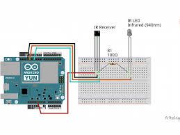 smart remote control make smart remote control smart remote control smart remote control