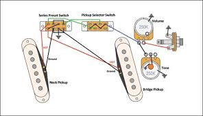 fender mustang guitar wiring diagram wiring diagram wiring diagram fender jaguar images