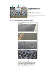 Pervious Pavers Design Chapter 2 Types Of Permeable Pavements And Their Benefits