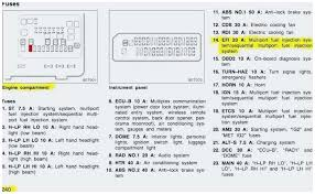 s430 wiring diagram wiring diagram used mercedes wiring diagram symbols automotive circuit diagram for s430 wiring diagram