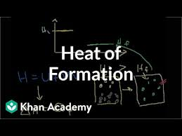 Heat Of Formation Video Enthalpy Khan Academy