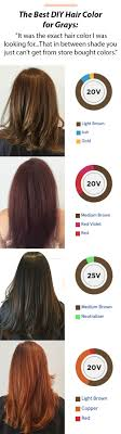 Esalon Hair Color Chart Pin By Kelly Frazee Shaw On Beauty Hair Hair Color Dyed Hair