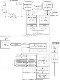 Block Diagram Qt Wiring Diagram