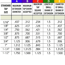 Pipe Wrench Size Chart June 2019 Nzgida Info