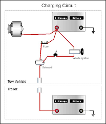 dual rv battery wiring diagram dual rv battery wiring diagram Rv Connector Wiring Diagram 18 best m1101 images on pinterest expedition trailer, off road expedition trailer power umbilical ttora rv trailer connector wiring diagram