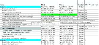 Construction Project Schedule Template Excel Construction Project Template Free