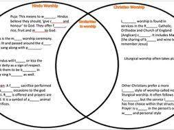 Similarities Between Islam And Christianity Venn Diagram Aqa Religious Studies Hinduism And Christianity Worship Venn Diagram Sheet