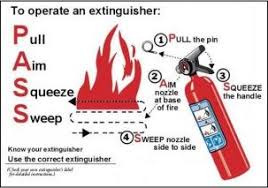 Portable Fire Extinguisher Types And Use Employers Resource