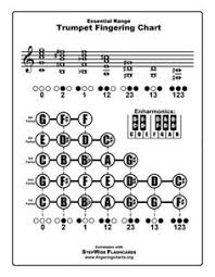 Trombone Finger Chart Pdf Trumpet Fingering Chart