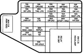 1998 grand am fuse diagram 1998 wiring diagrams instruction 2005 grand marquis fuse box diagram at 2006 Grand Marquis Fuse Box Diagram
