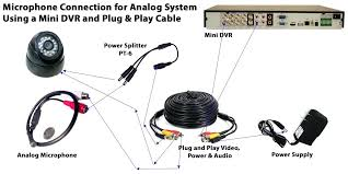 security camera wiring diagram security camera wire colors wiring security camera wiring diagram analog microphone mini y rj11 security camera wiring diagram