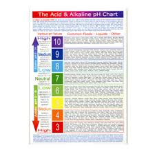 Alkaline Ph Chart Acid Alkaline Ph Chart