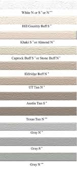 Ahi Supply Spectrum Color Chart