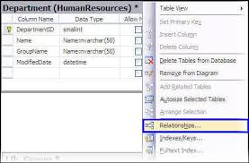 Getting Started With Sql Server Database Diagrams