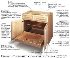 installing ready to assemble kitchen cabinet with roll out tray installed guide but door styles and finish will vary