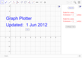 Graphing On Graph Paper Geogebra