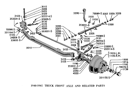 1932 ford front axle diagram wiring diagrams best flathead parts drawings suspensions benefit using a 1932 ford front axle on a 1934 ford 1932 ford front axle diagram