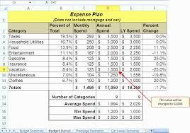 Car Loan Spreadsheet Auto Excel Fresh Template Comparison Repayment