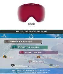 Oakley Goggles Oakley Prizm Rose Lens Prism Lens Flight Deck Adaptive Japanese Regular Article High Contrast Lens