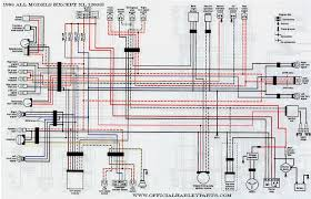 wiring diagram for harley davidson wiring image harley davidson electric wiring diagram 2006 harley auto wiring on wiring diagram for harley davidson