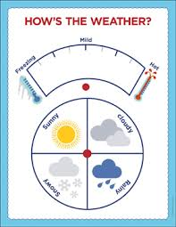 Weather Chart Printable 65 Printable Weather Charts 2019