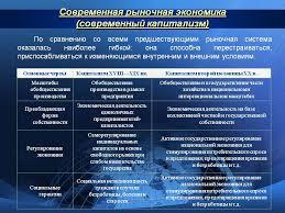 Рыночная экономика в России Курсовая работа страница  Курсовая работа рыночная экономика россии
