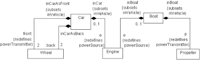 fig8 gif car that a particular engine is in if any or invehicle can be navigated to whatever vehicle an engine is in regardless of the type of vehicle