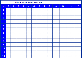 38 Uncommon Blank Times Table Chart Printable